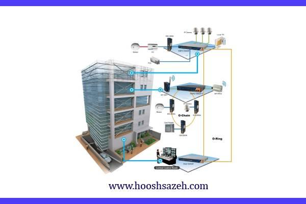 سیستم هوشمند ساختمان